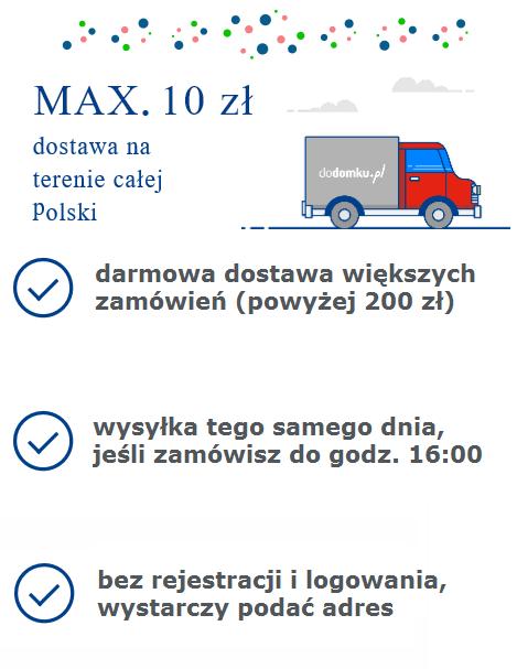 Sposoby dostawy