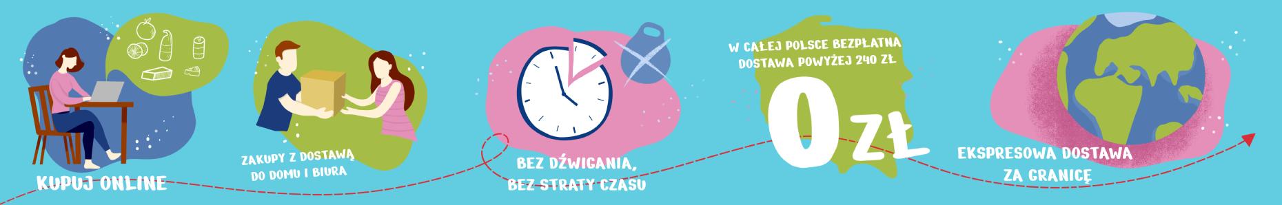 Ostrzeszów - Zakupy z dostawą do domu i biura.