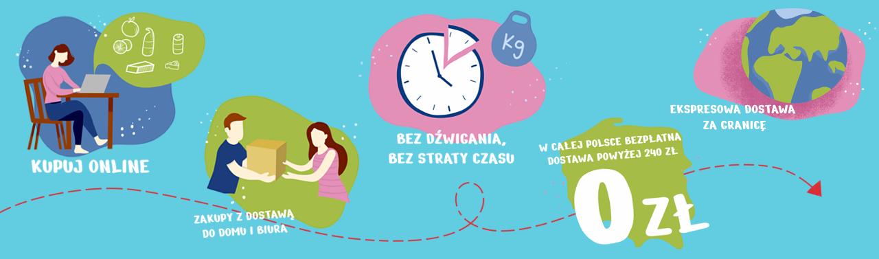 Libiąż - Zakupy z dostawą do domu i biura.
