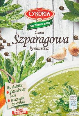 Cykoria Zupa szparagowa kremowa