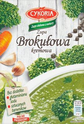 Cykoria Zupa brokułowa kremowa