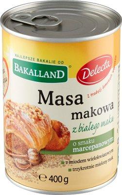 Bakalland Masa makowa  z białego maku o smaku marcepanowym